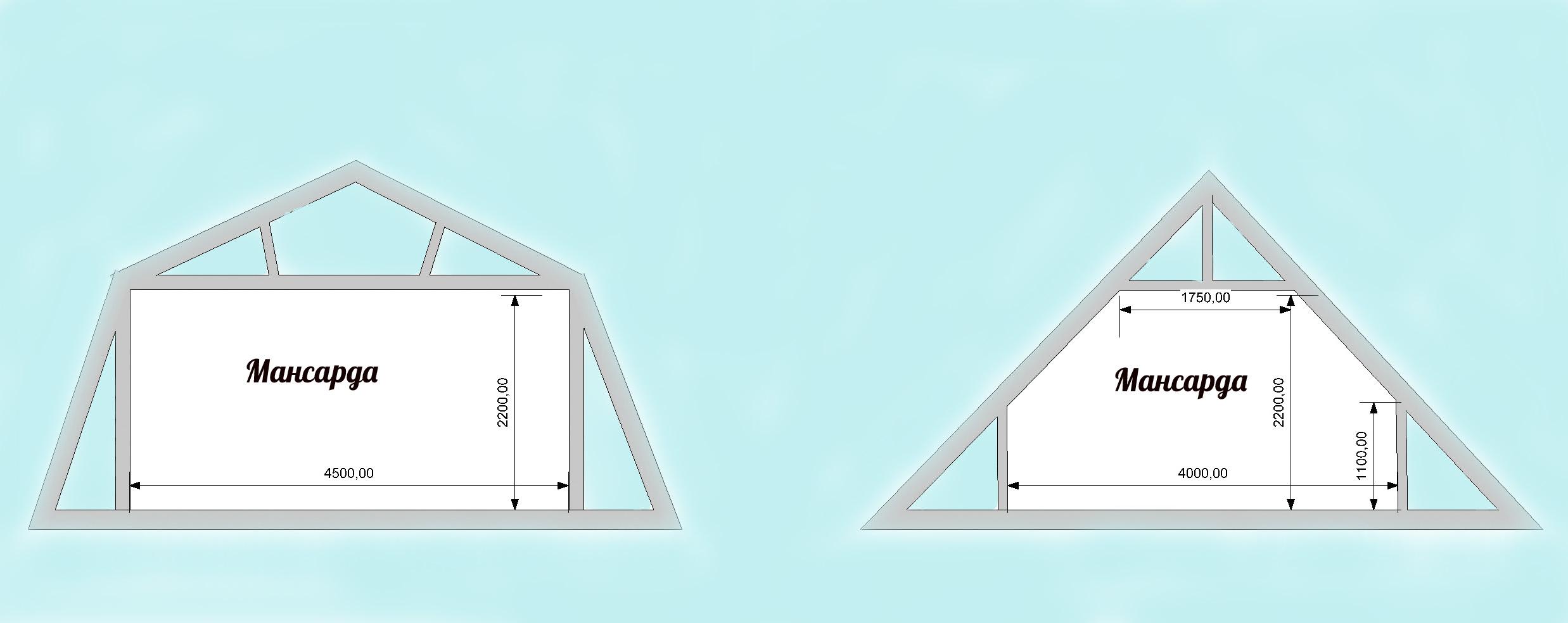 Фото дачного дома с мансардной крышей