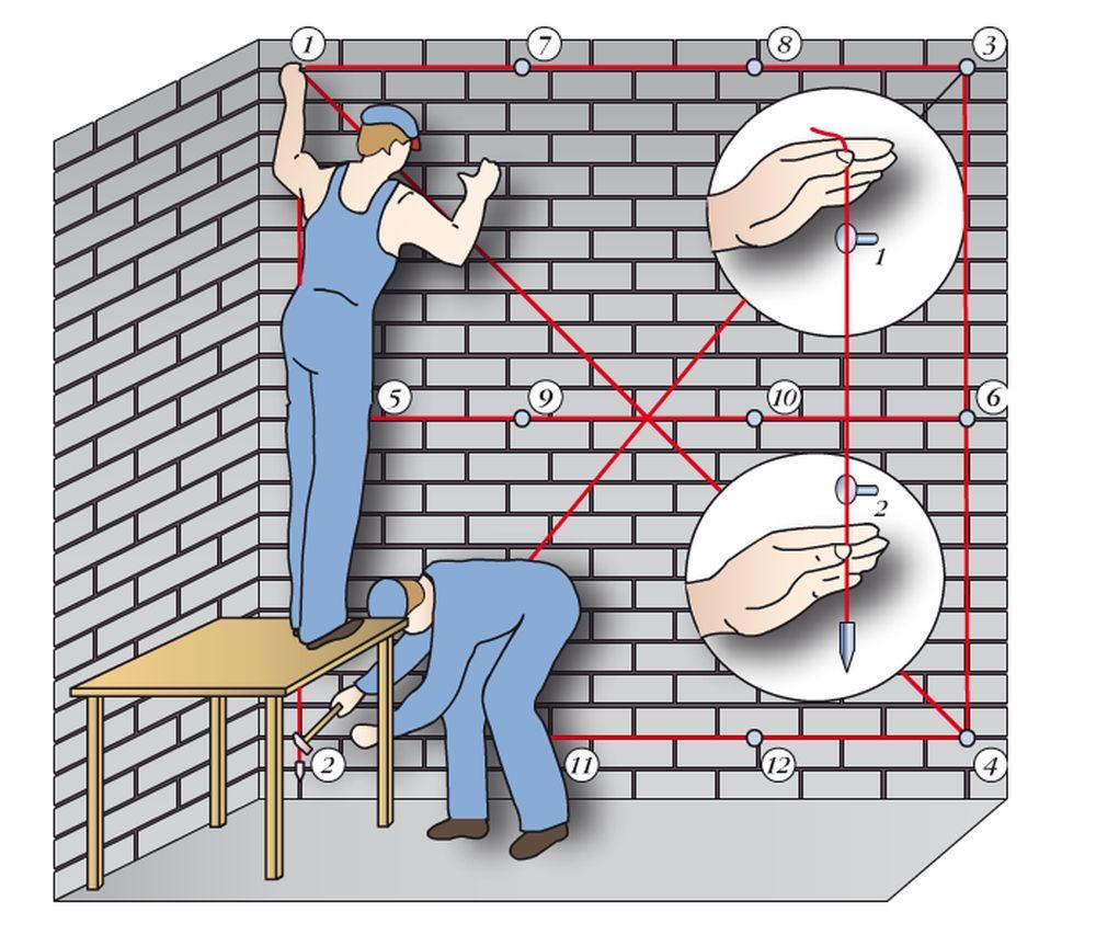 Определение плоскости стены для оштукотуривания