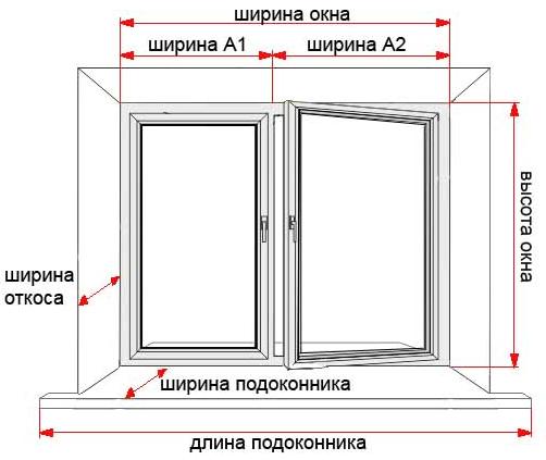 Замер окна